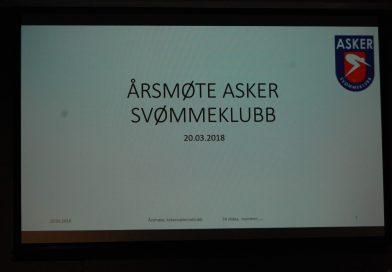 Årsmøte og årsfest 27.03.19